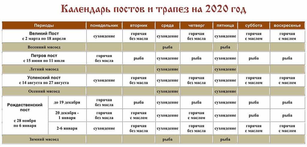 Скачать православный календарь постов и трапез на 2020 год